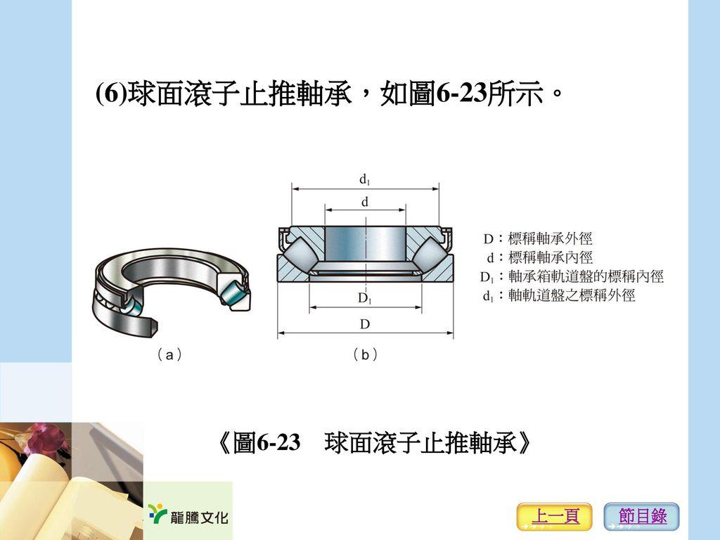 (6)球面滾子止推軸承,如圖6-23所示。 《圖6-23 球面滾子止推軸承》 上一頁 節目錄