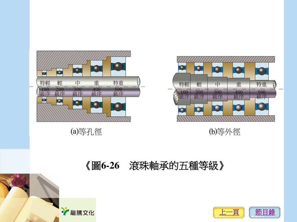 《圖6-26 滾珠軸承的五種等級》 上一頁 節目錄