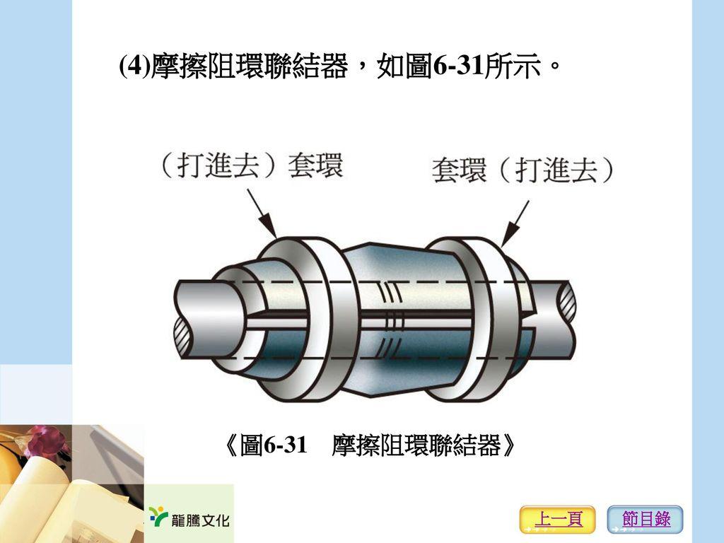 (4)摩擦阻環聯結器,如圖6-31所示。 《圖6-31 摩擦阻環聯結器》 上一頁 節目錄