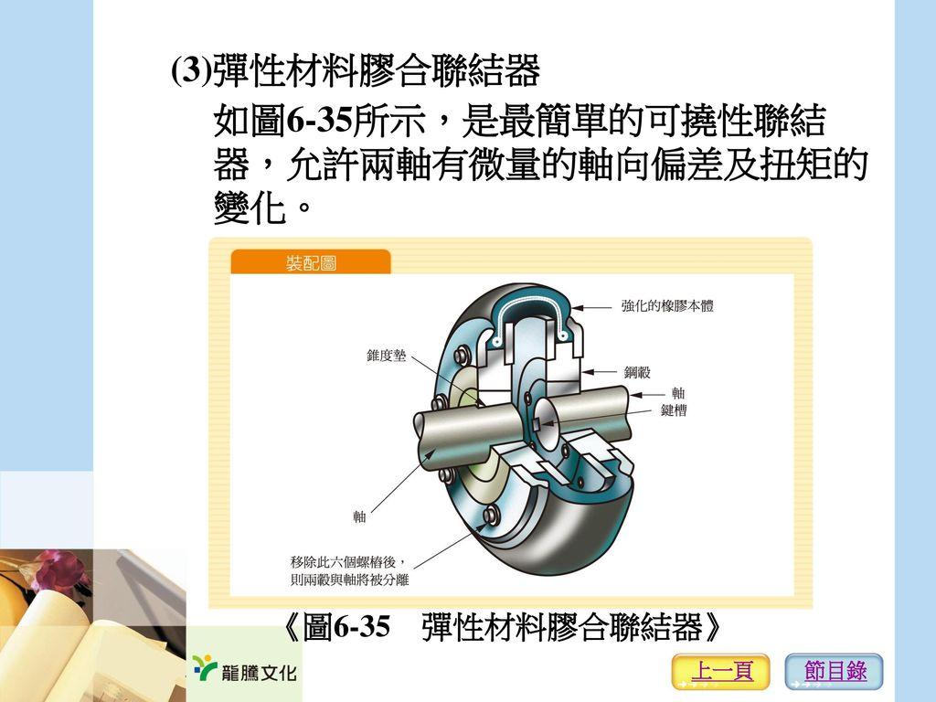 如圖6-35所示,是最簡單的可撓性聯結器,允許兩軸有微量的軸向偏差及扭矩的變化。 (3)彈性材料膠合聯結器
