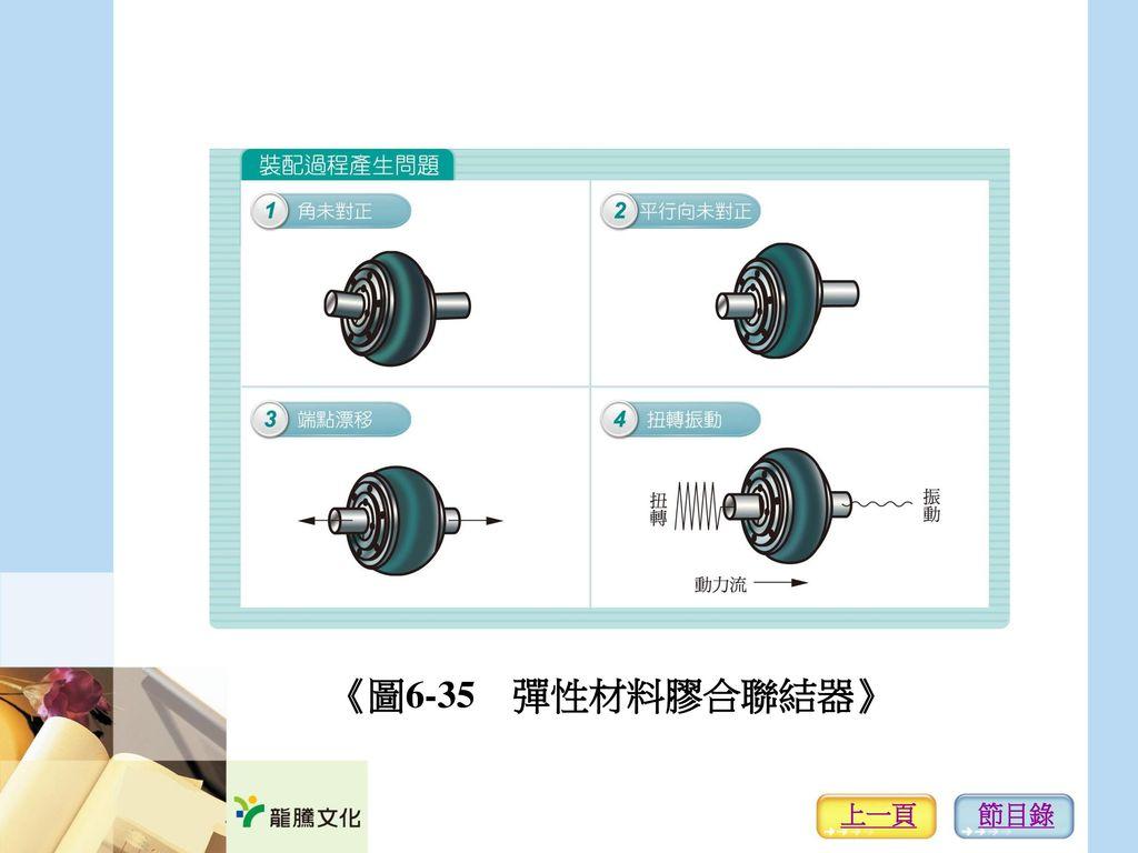 《圖6-35 彈性材料膠合聯結器》 上一頁 節目錄