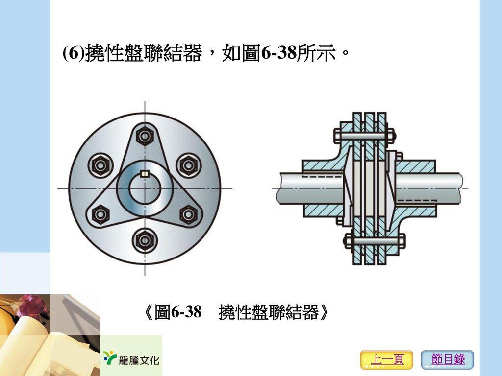 (6)撓性盤聯結器,如圖6-38所示。 《圖6-38 撓性盤聯結器》 上一頁 節目錄