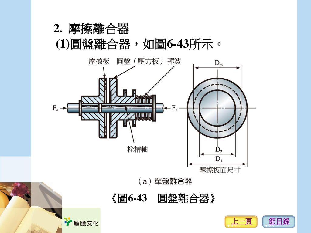2. 摩擦離合器 (1)圓盤離合器,如圖6-43所示。 《圖6-43 圓盤離合器》 上一頁 節目錄