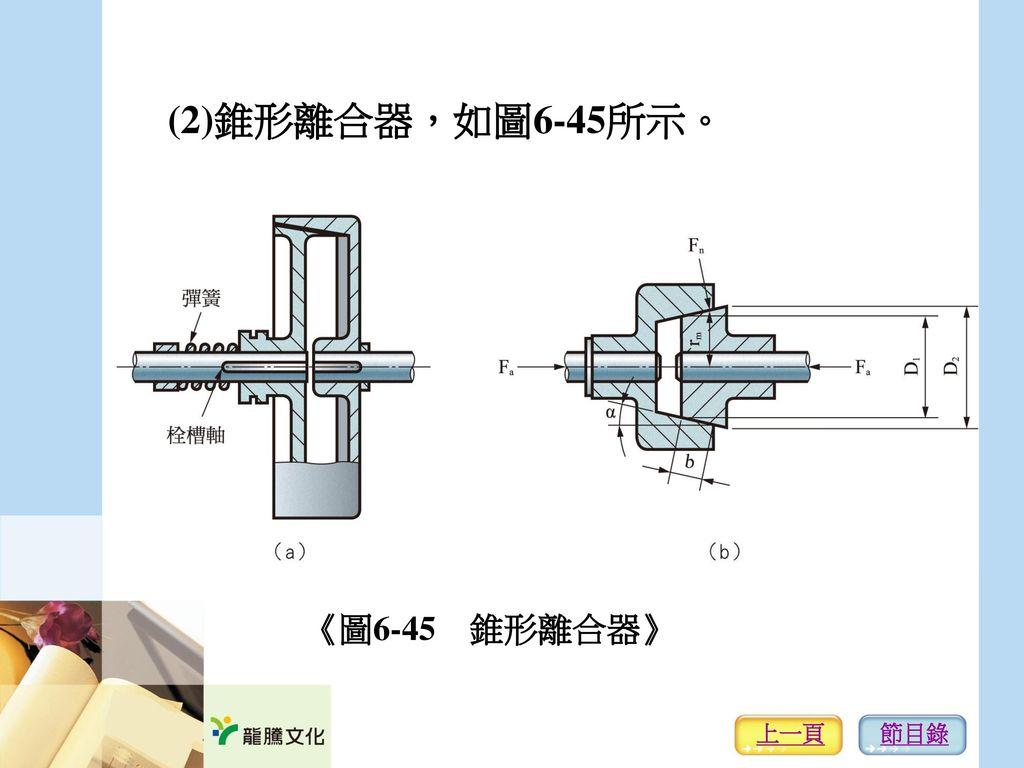 (2)錐形離合器,如圖6-45所示。 《圖6-45 錐形離合器》 上一頁 節目錄