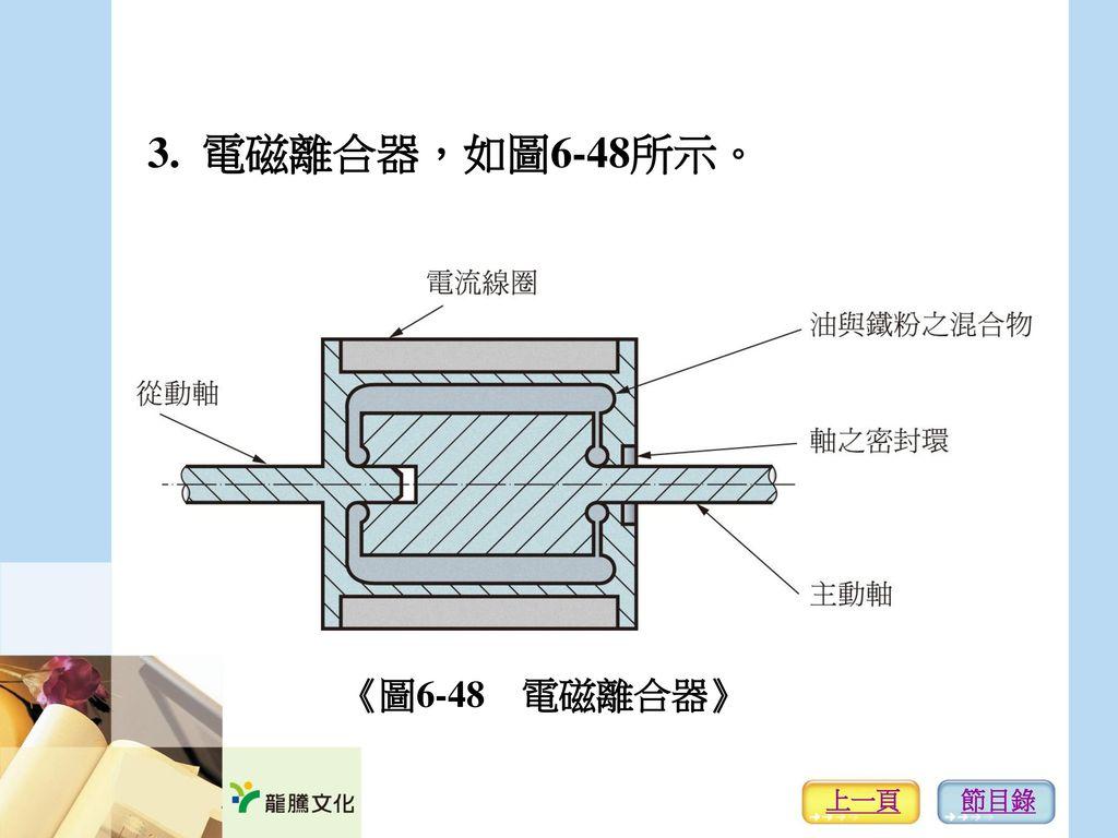 3. 電磁離合器,如圖6-48所示。 《圖6-48 電磁離合器》 上一頁 節目錄
