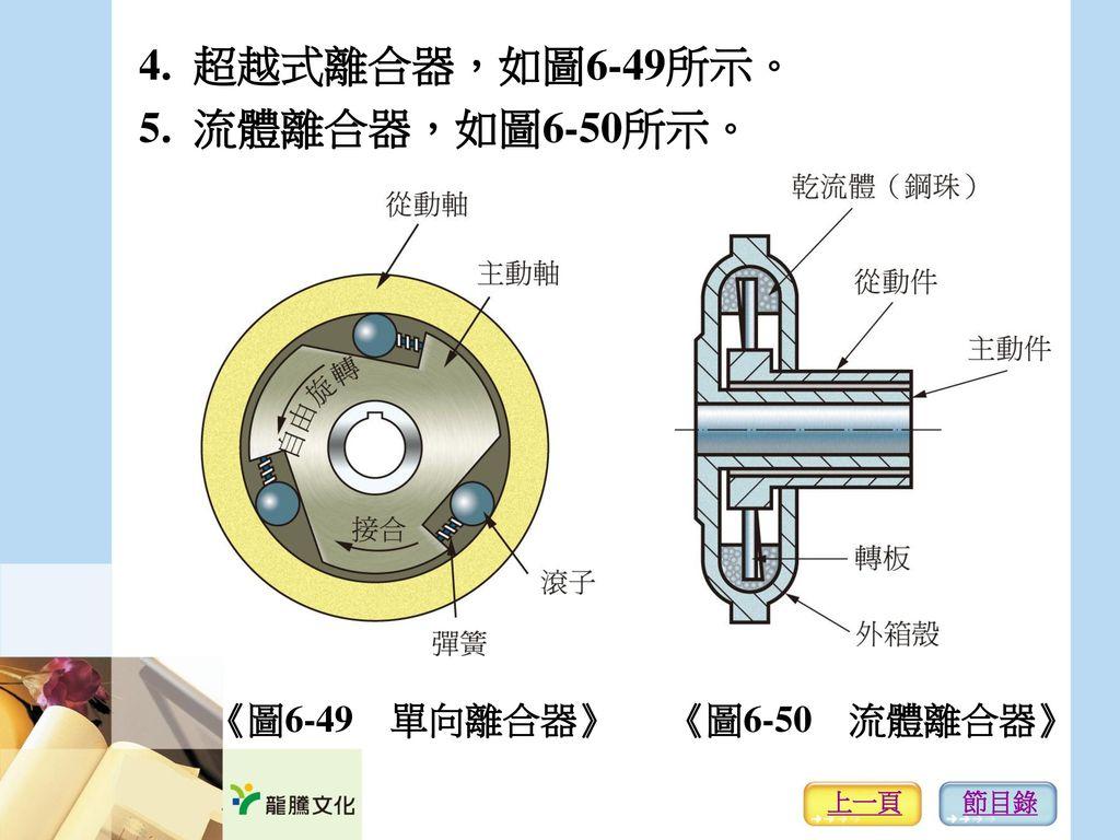 4. 超越式離合器,如圖6-49所示。 5. 流體離合器,如圖6-50所示。 《圖6-49 單向離合器》 《圖6-50 流體離合器》 上一頁