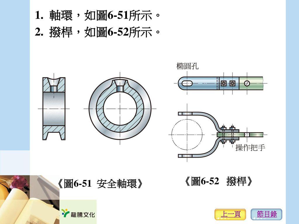 1. 軸環,如圖6-51所示。 2. 撥桿,如圖6-52所示。 《圖6-52 撥桿》 《圖6-51 安全軸環》 上一頁 節目錄