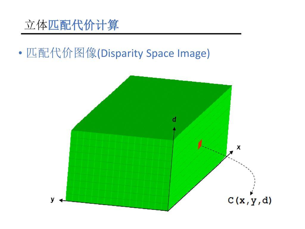 立体匹配代价计算 匹配代价图像(Disparity Space Image)