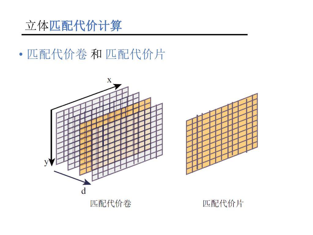立体匹配代价计算 匹配代价卷 和 匹配代价片