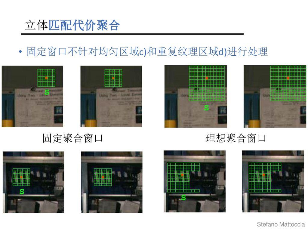 立体匹配代价聚合 固定窗口不针对均匀区域c)和重复纹理区域d)进行处理 固定聚合窗口 理想聚合窗口 Stefano Mattoccia