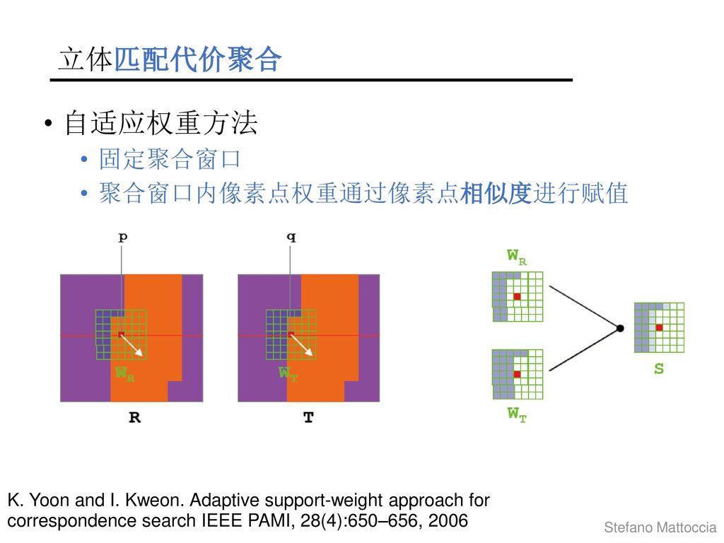 立体匹配代价聚合 自适应权重方法 固定聚合窗口 聚合窗口内像素点权重通过像素点相似度进行赋值