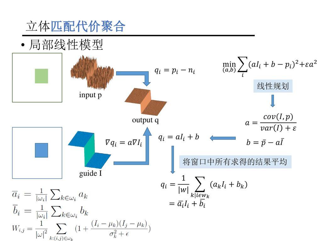 立体匹配代价聚合 局部线性模型 min (𝑎,𝑏) 𝑖 (𝑎 𝐼 𝑖 +𝑏− 𝑝 𝑖 ) 2 +𝜀 𝑎 2 𝑞 𝑖 = 𝑝 𝑖 − 𝑛 𝑖