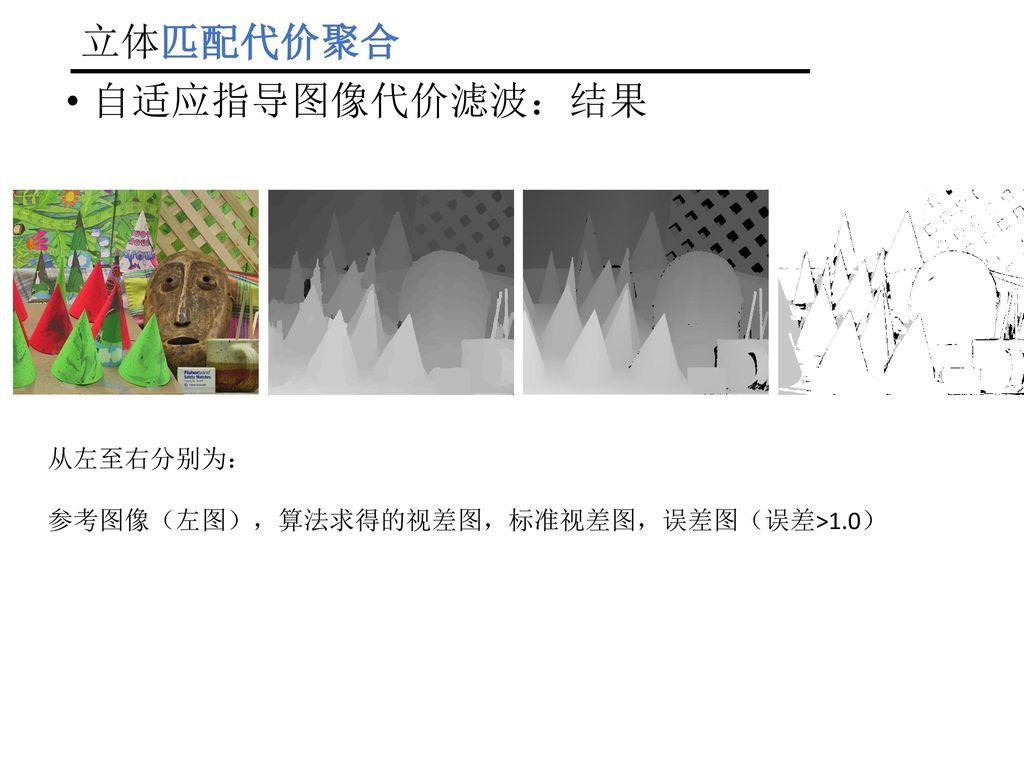 立体匹配代价聚合 自适应指导图像代价滤波:结果 从左至右分别为: