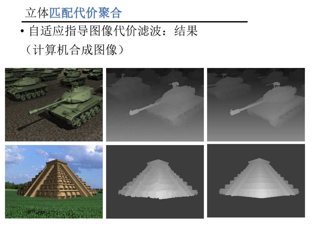 立体匹配代价聚合 自适应指导图像代价滤波:结果 (计算机合成图像)