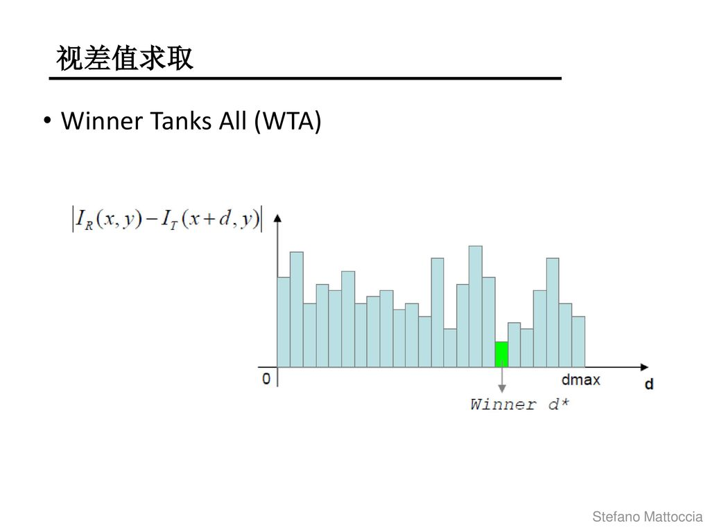 视差值求取 Winner Tanks All (WTA) Stefano Mattoccia