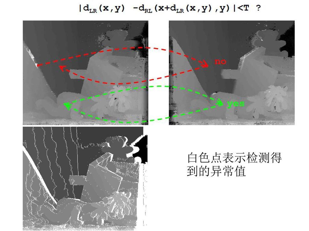 视差值优化——视差双向检测 白色点表示检测得到的异常值