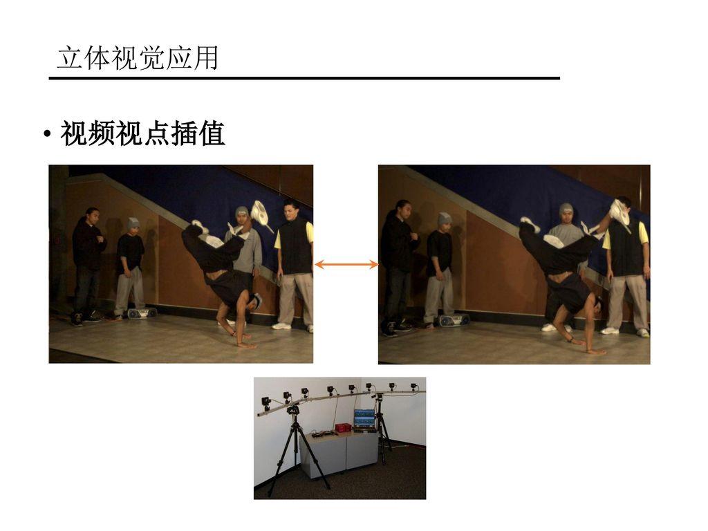 立体视觉应用 视频视点插值