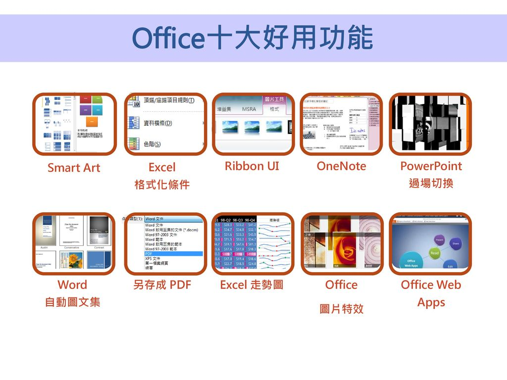 Office十大好用功能 Smart Art Excel 格式化條件 Ribbon UI OneNote PowerPoint 過場切換