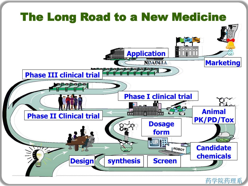 marketing and phase trial