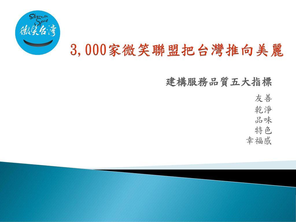 10年來 319鄉微笑護照 帶動了超過 500萬人 走進鄉鎮 逾 1,500人 走完台灣319鄉 藉由行腳,體驗鄉鎮的活力與感動