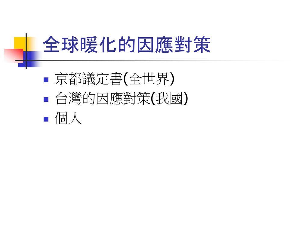 全球暖化的因應對策 京都議定書(全世界) 台灣的因應對策(我國) 個人