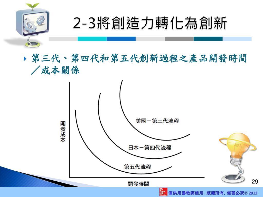 2-3將創造力轉化為創新 第三代、第四代和第五代創新過程之產品開發時間 /成本關係