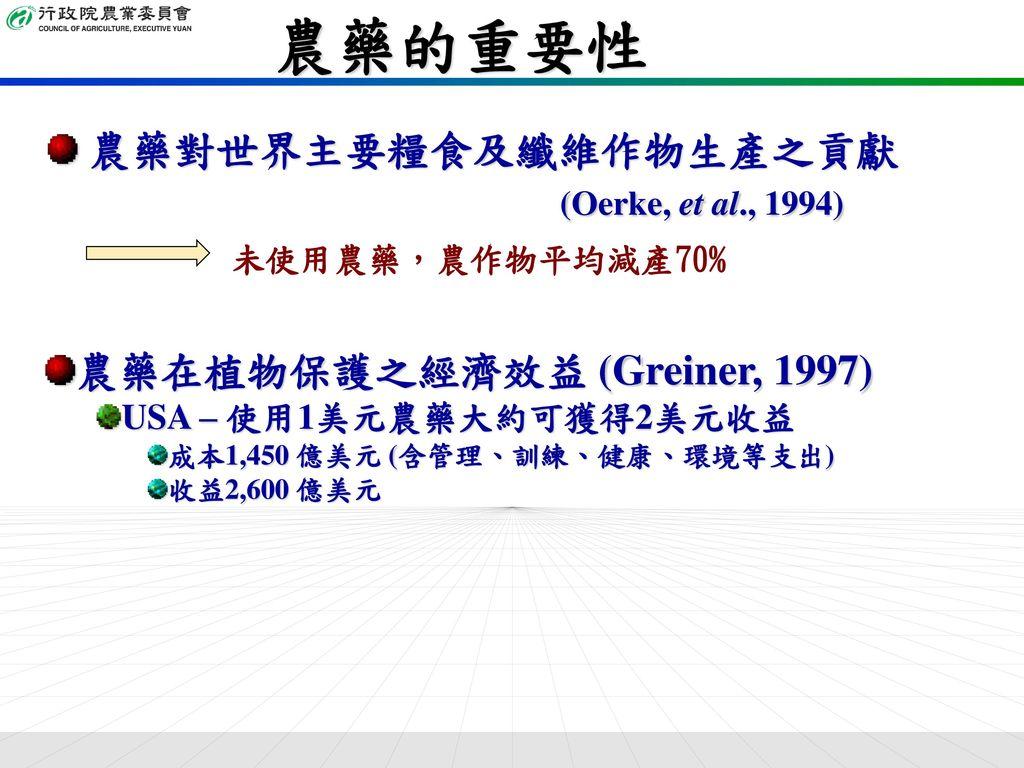 農藥的重要性 農藥對世界主要糧食及纖維作物生產之貢獻 (Oerke, et al., 1994)
