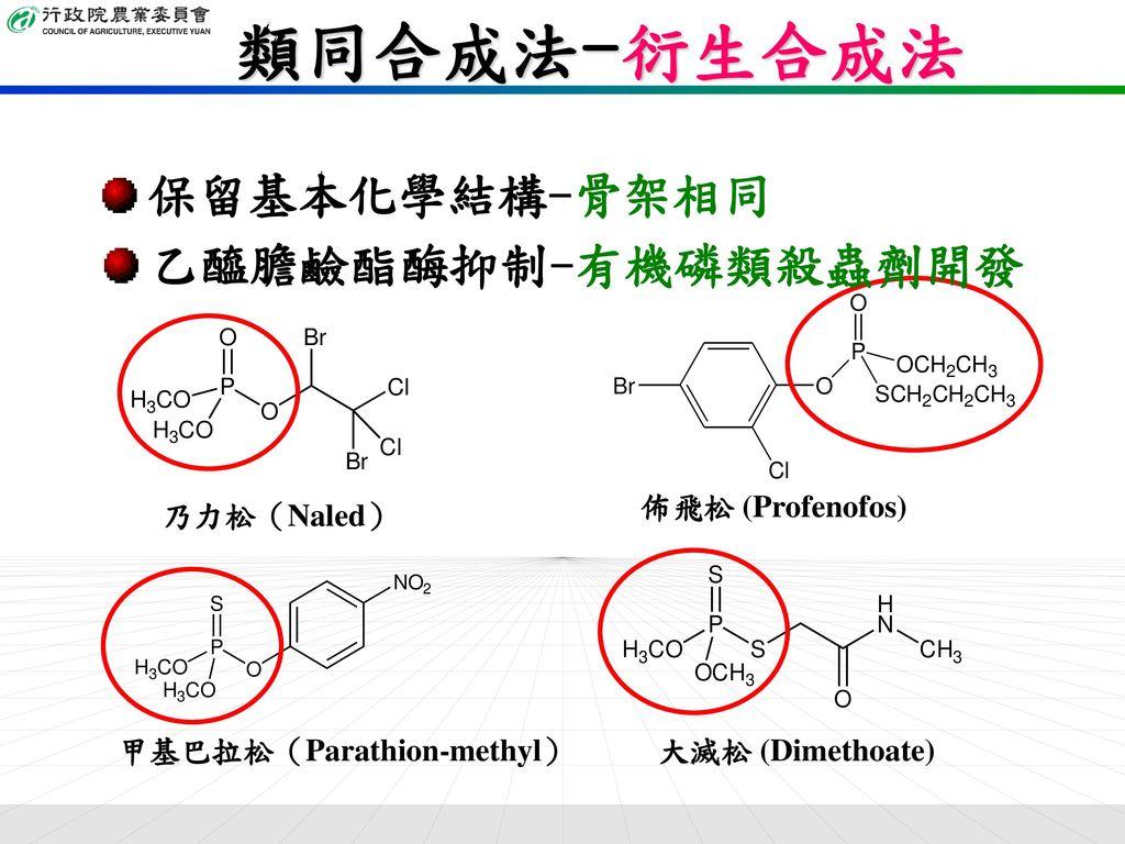 類同合成法-衍生合成法 保留基本化學結構-骨架相同 乙醯膽鹼酯酶抑制-有機磷類殺蟲劑開發 佈飛松 (Profenofos)