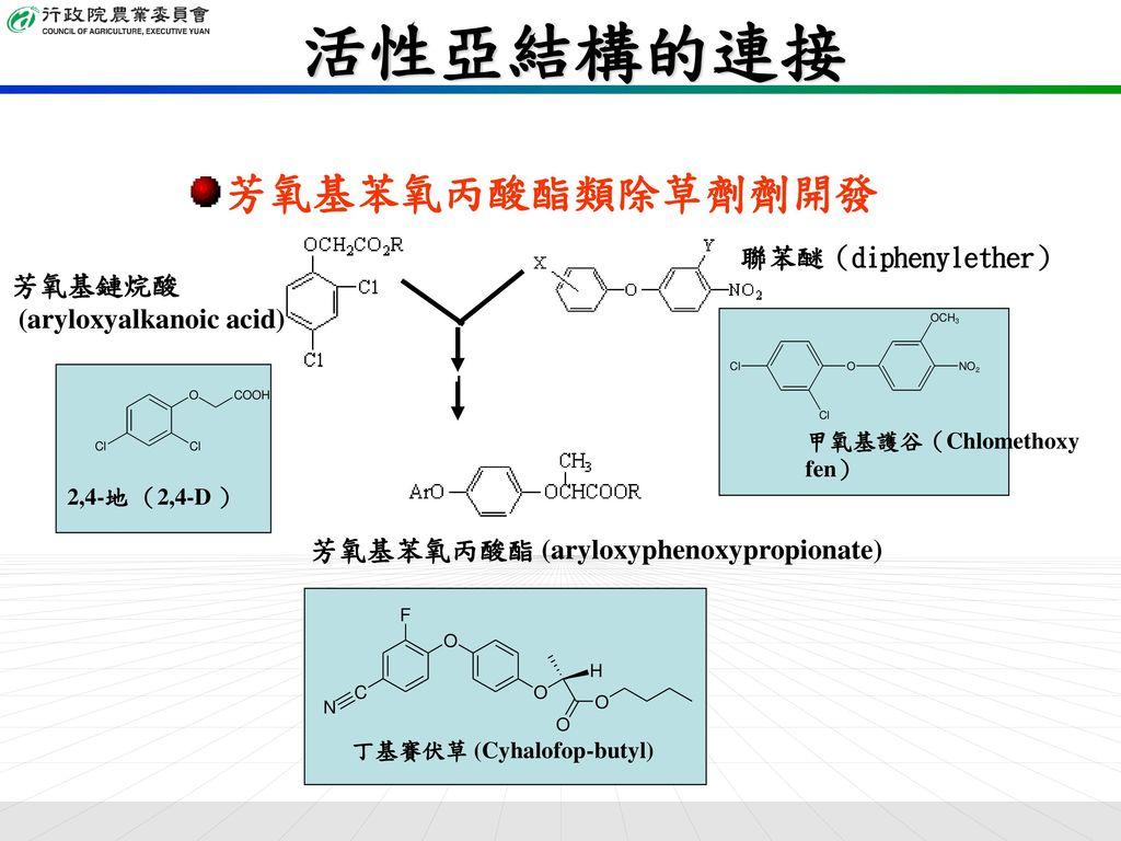 活性亞結構的連接 芳氧基苯氧丙酸酯類除草劑劑開發 聯苯醚(diphenylether) 芳氧基鏈烷酸
