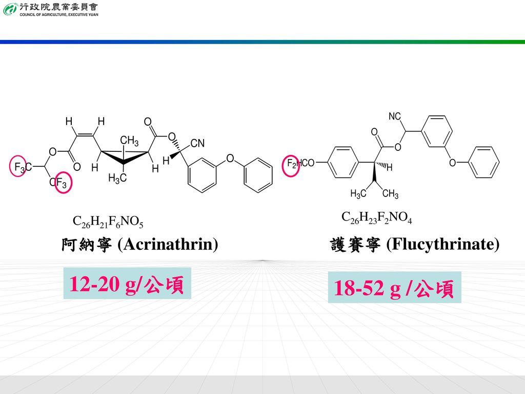 12-20 g/公頃 18-52 g /公頃 阿納寧 (Acrinathrin) 護賽寧 (Flucythrinate)