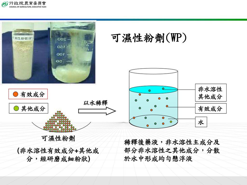 (非水溶性有效成分+其他成分,經研磨成細粉狀)