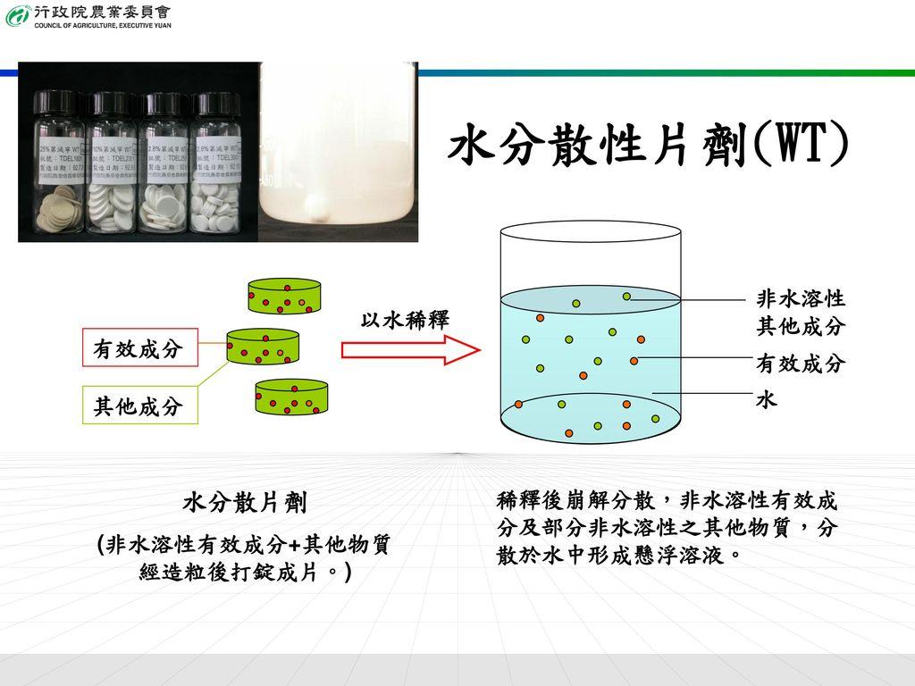 (非水溶性有效成分+其他物質經造粒後打錠成片。)