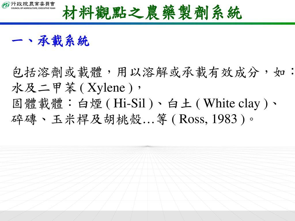 材料觀點之農藥製劑系統 一、承載系統 包括溶劑或載體,用以溶解或承載有效成分,如:水及二甲苯 ( Xylene ),