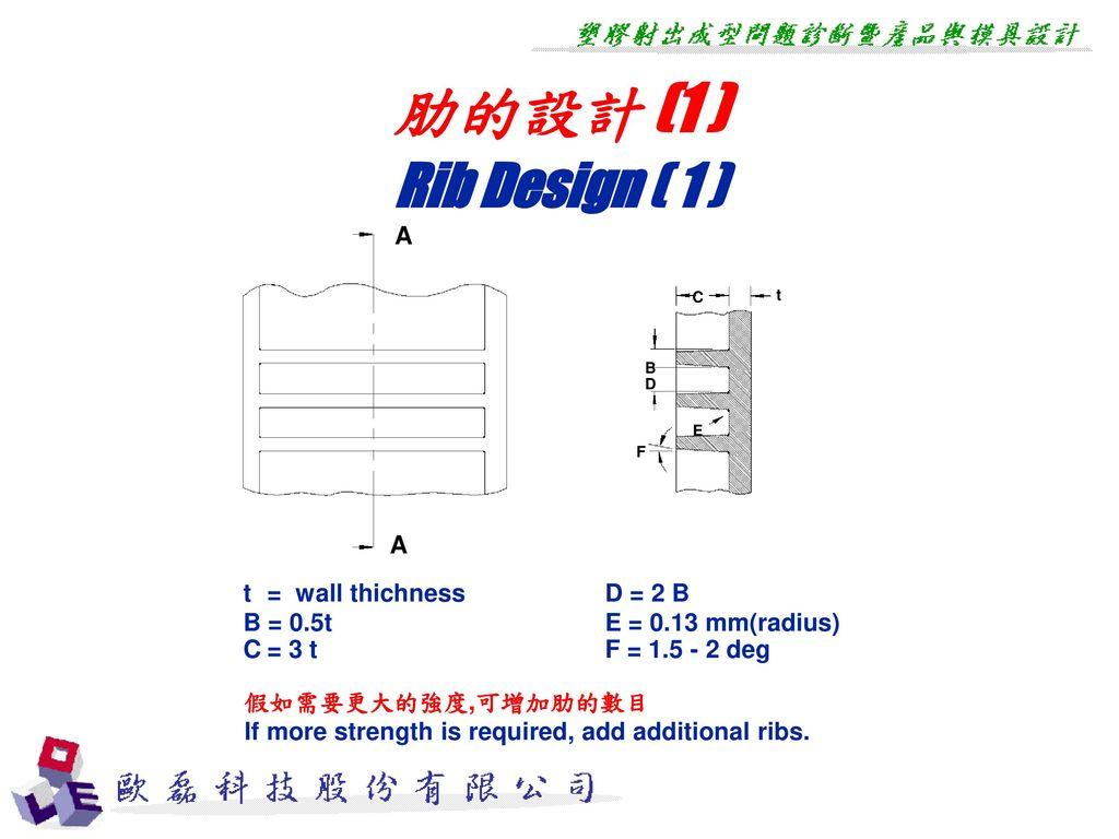肋的設計 (1 ) Rib Design ( 1 ) t = wall thichness B = 0.5t C = 3 t A