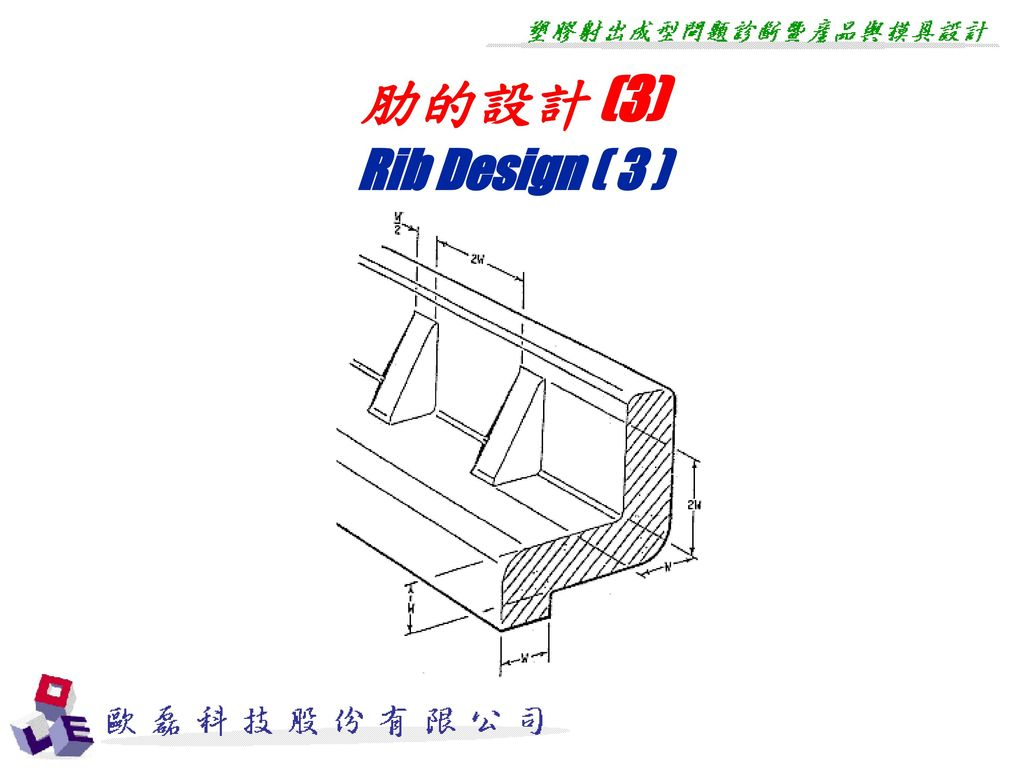 肋的設計 (3) Rib Design ( 3 )