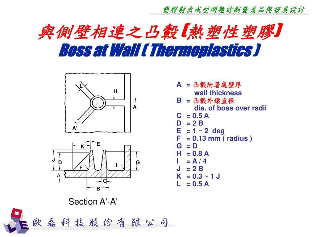 Boss at Wall ( Thermoplastics )