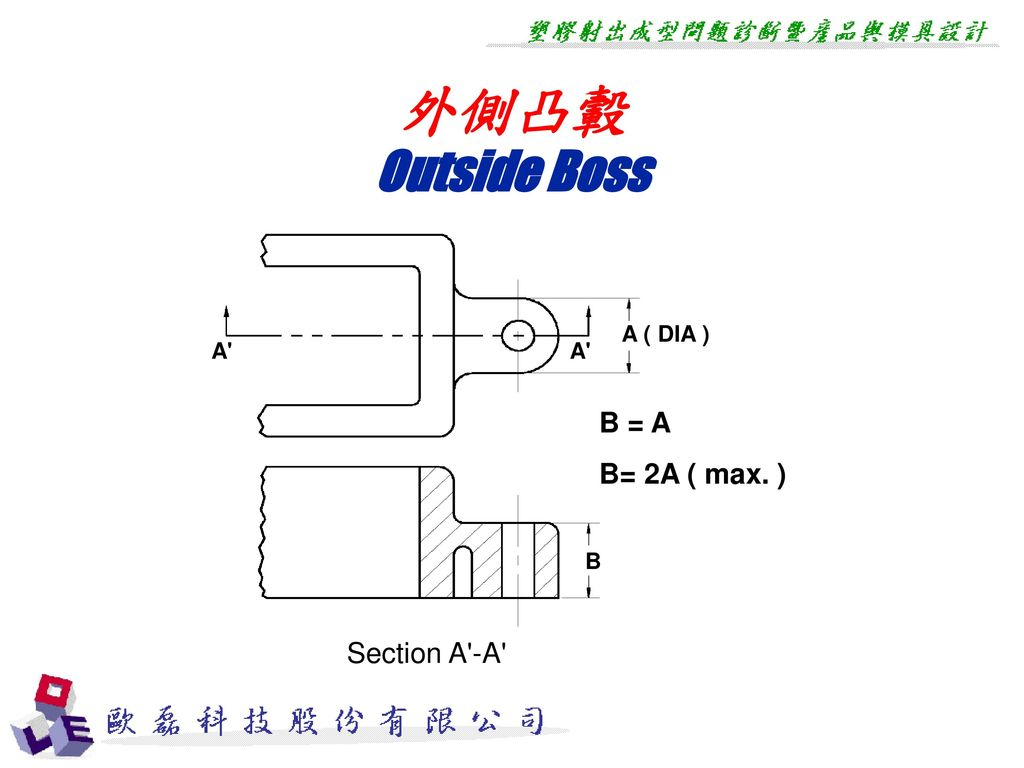 外側凸轂 Outside Boss A A ( DIA ) B B = A B= 2A ( max. ) Section A -A