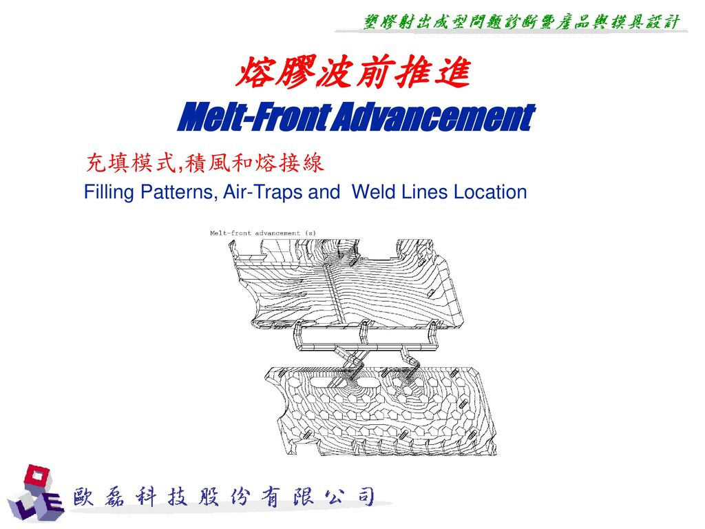 Melt-Front Advancement