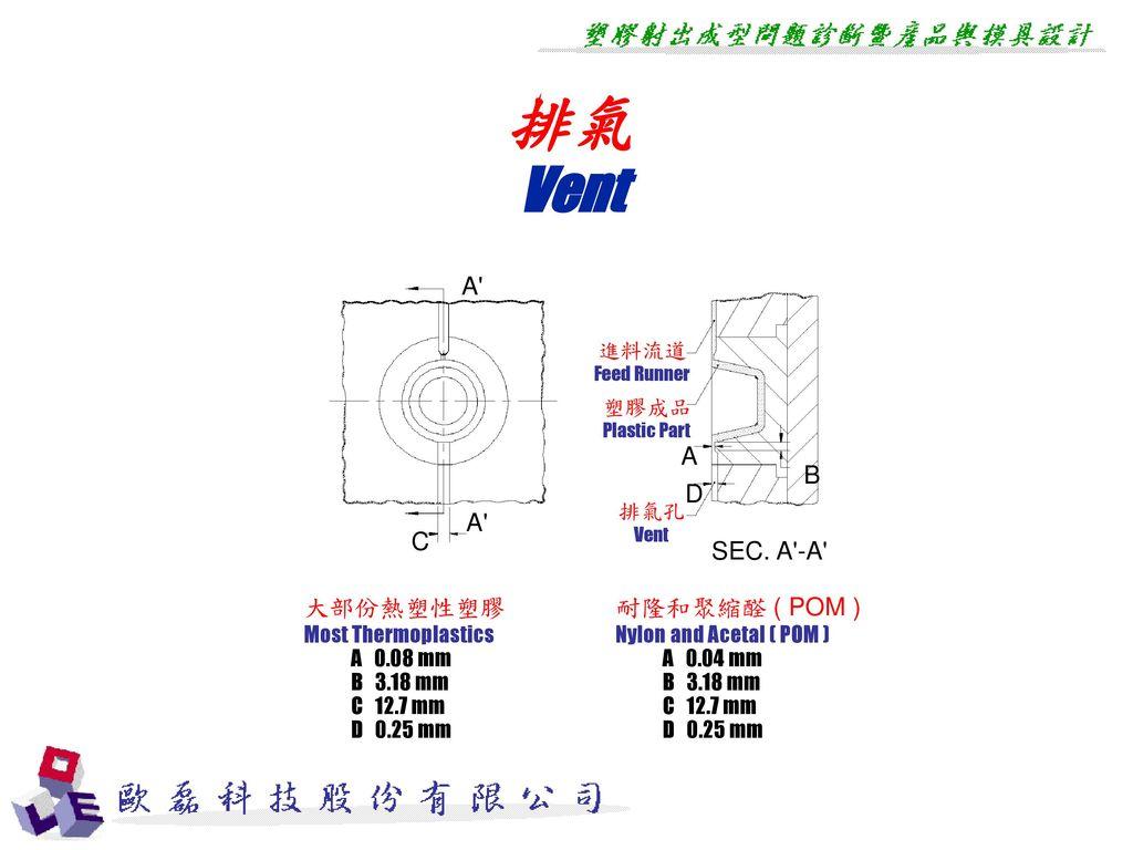 排氣 Vent 大部份熱塑性塑膠 耐隆和聚縮醛 ( POM ) A D B SEC. A -A C A