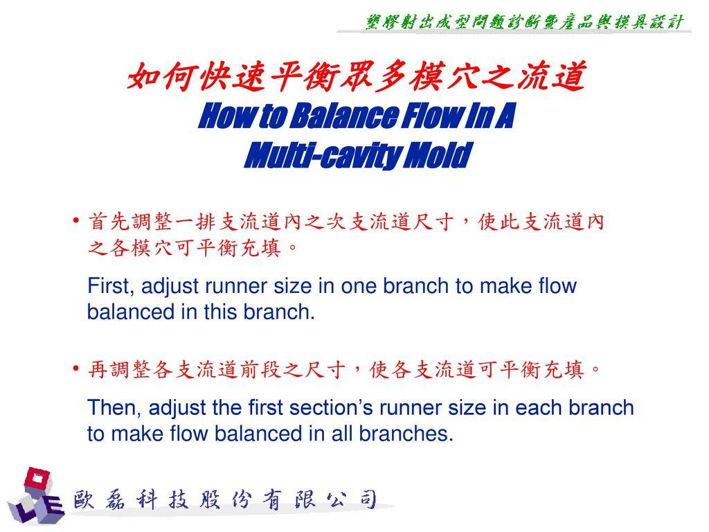如何快速平衡眾多模穴之流道 How to Balance Flow In A Multi-cavity Mold