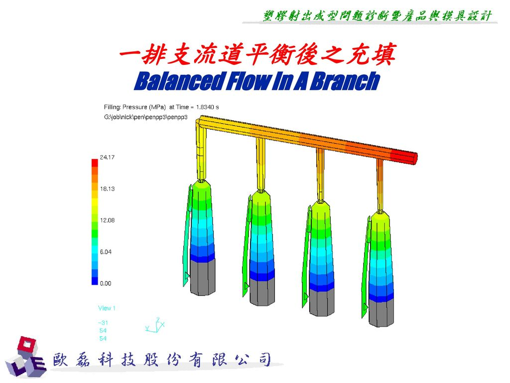 Balanced Flow In A Branch