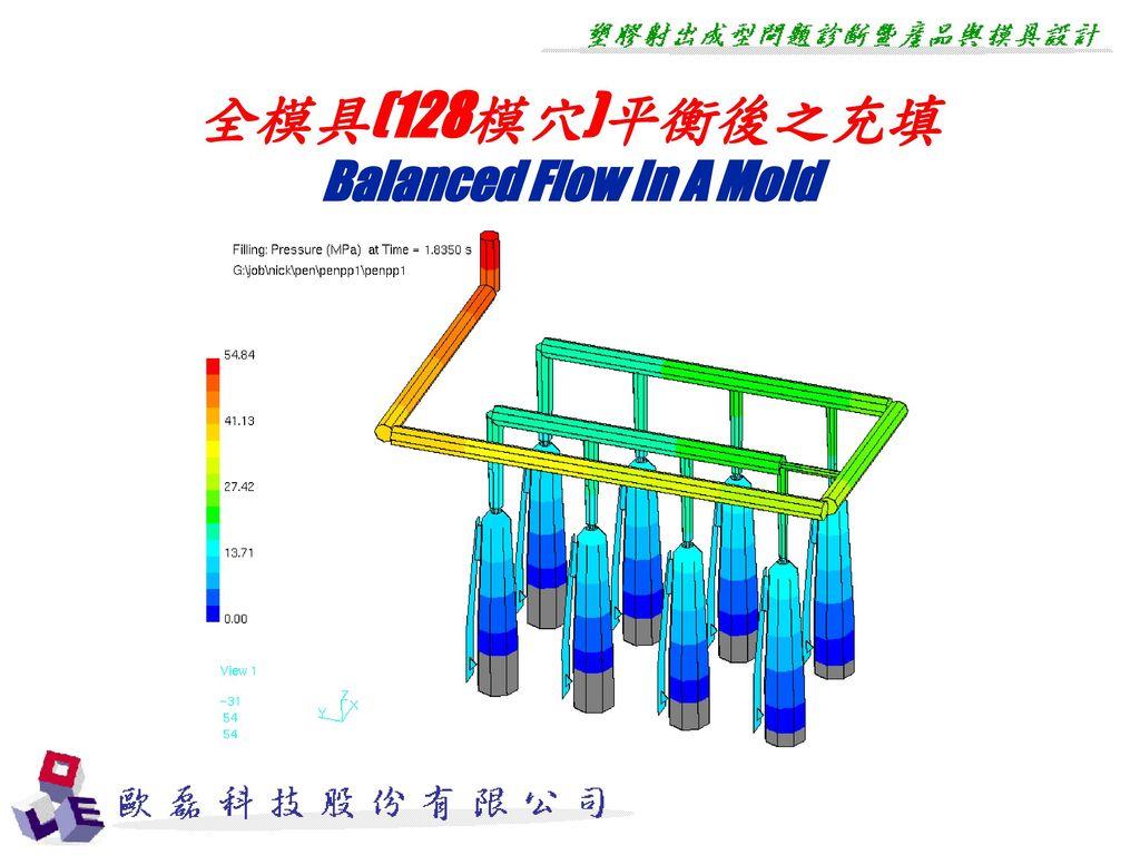 全模具(128模穴)平衡後之充填 Balanced Flow In A Mold