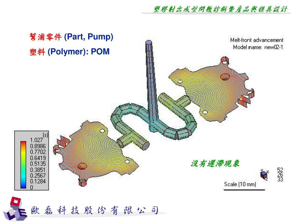 幫浦零件 (Part, Pump) 塑料 (Polymer): POM 沒有遲滯現象
