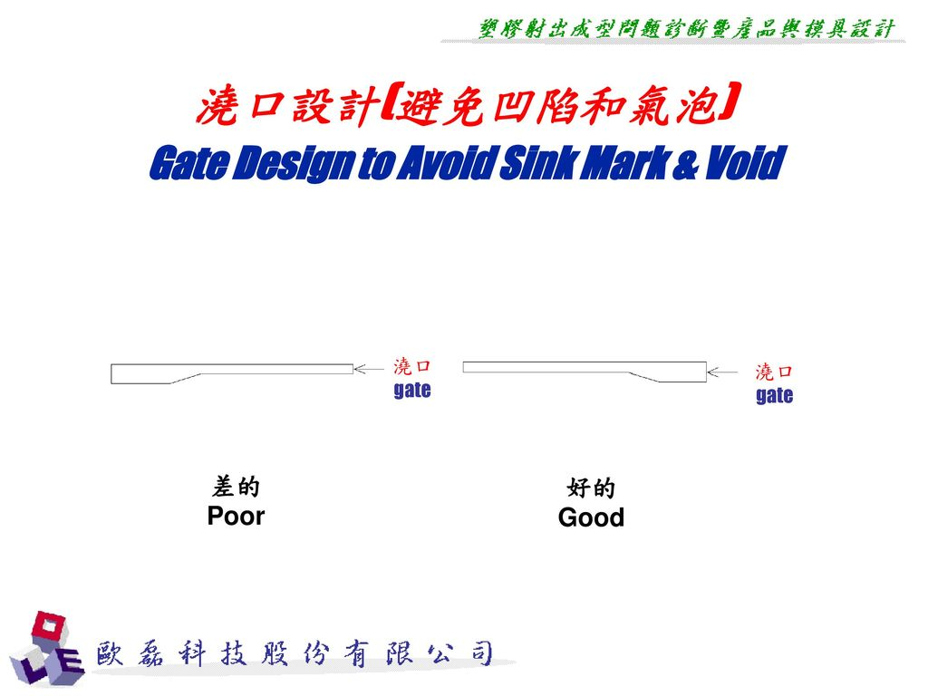 Gate Design to Avoid Sink Mark & Void