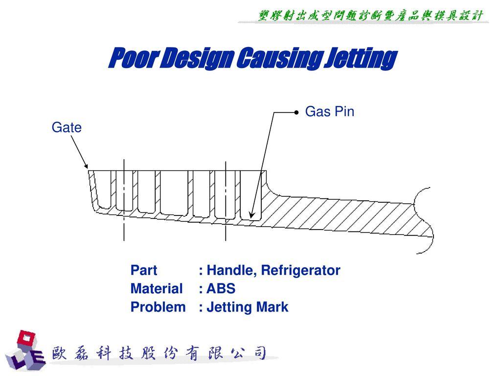 Poor Design Causing Jetting