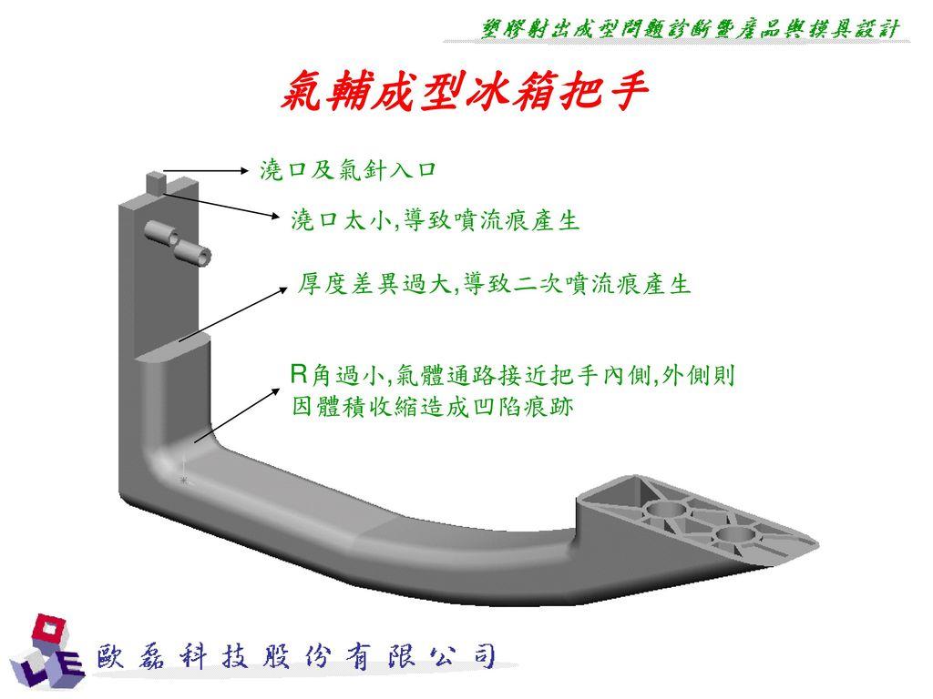 氣輔成型冰箱把手 澆口及氣針入口 澆口太小,導致噴流痕產生 厚度差異過大,導致二次噴流痕產生