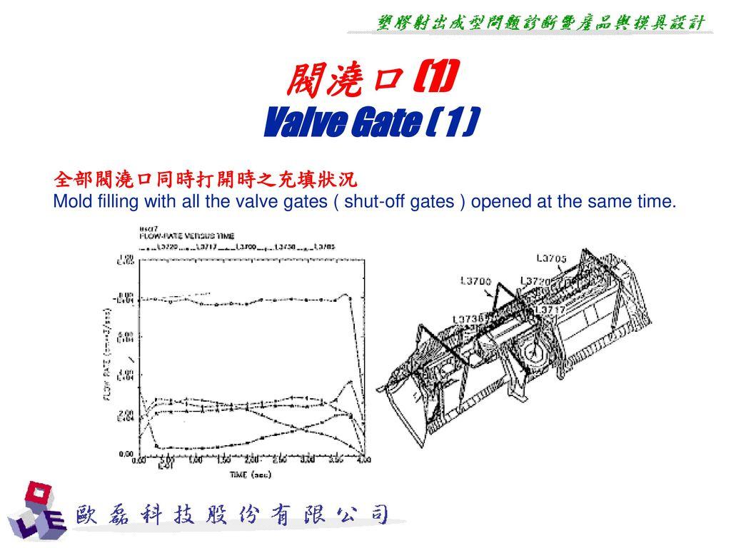 閥澆口 (1) Valve Gate ( 1 ) 全部閥澆口同時打開時之充填狀況