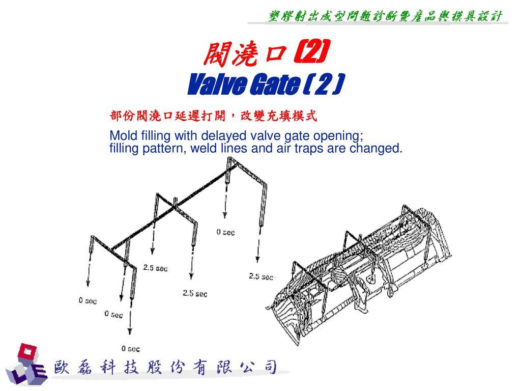閥澆口 (2) Valve Gate ( 2 ) 部份閥澆口延遲打開,改變充填模式