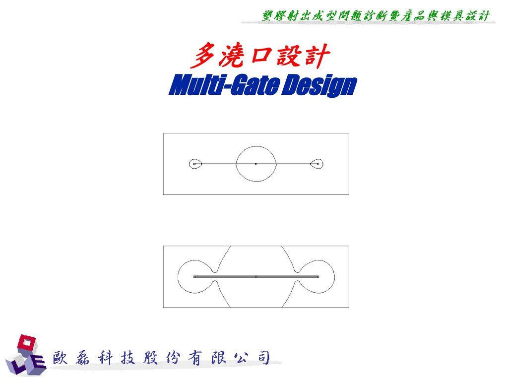 多澆口設計 Multi-Gate Design