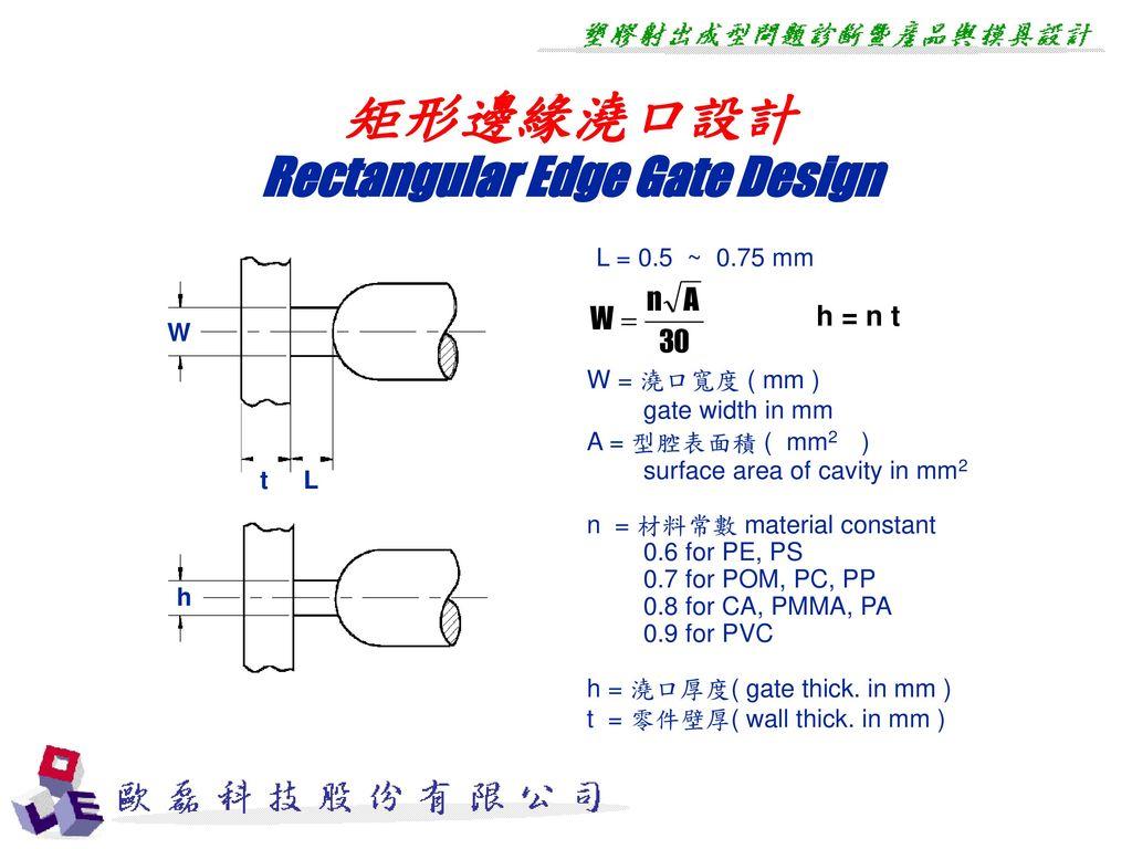 Rectangular Edge Gate Design